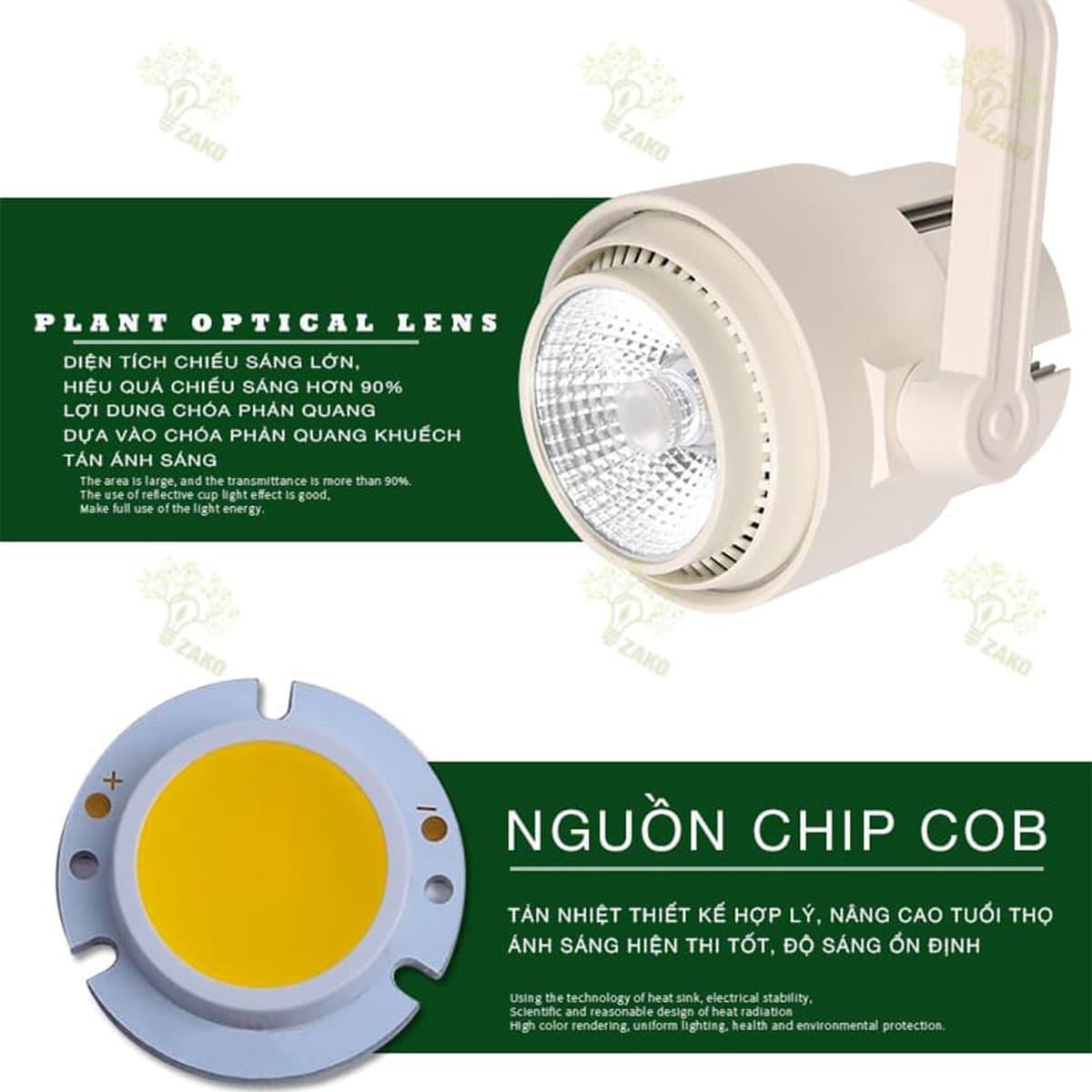 đèn led dùng nguồn chip cob