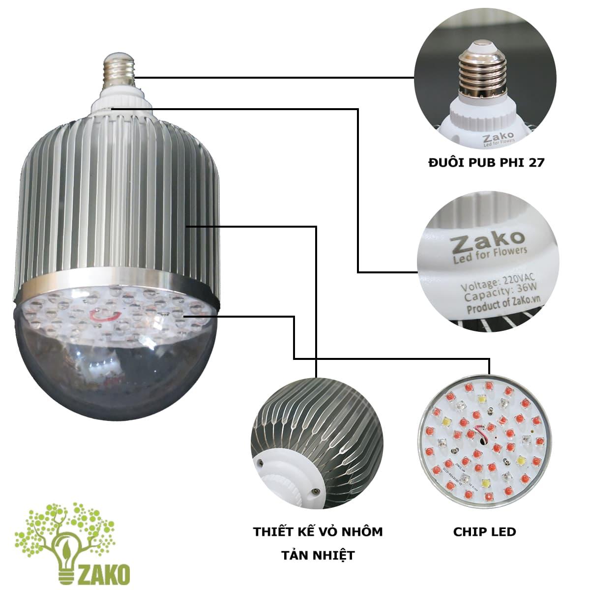 thông số tổng quan đèn led bulb 36w