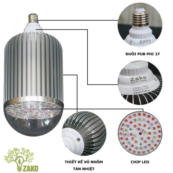 thông số tổng quan đèn led bulb 50w